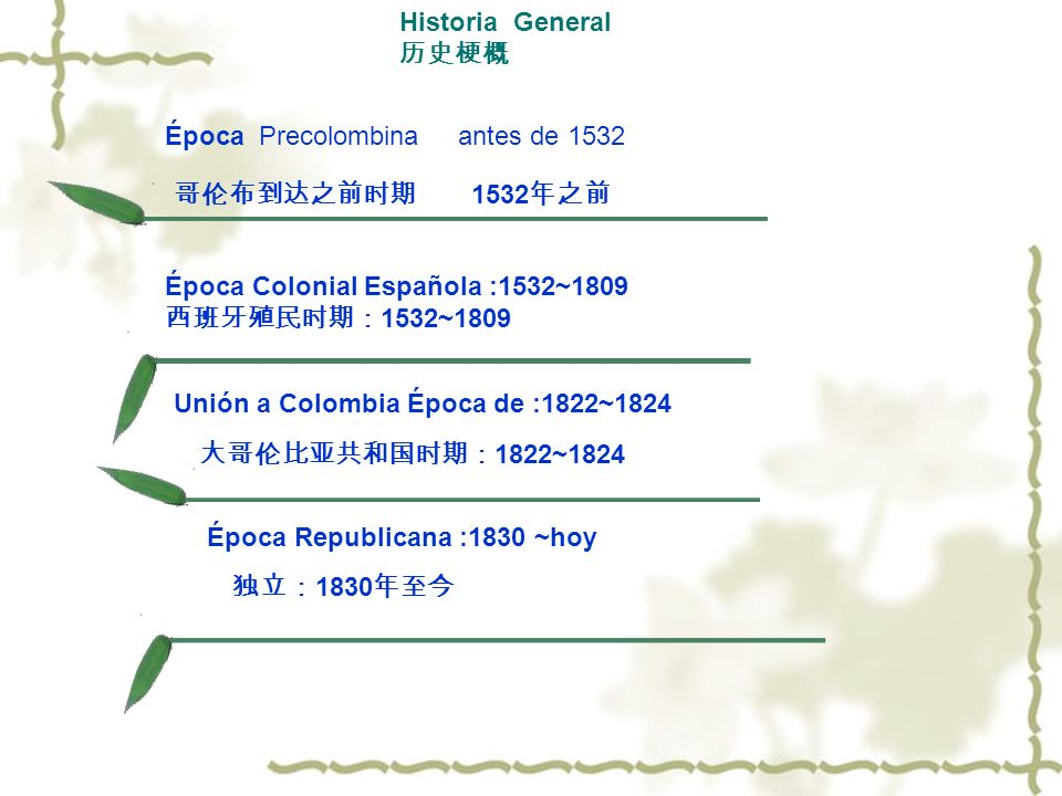 Historia General历史梗概 Época Precolombina. antes de 1532. 哥伦布到达之前时期 1532年之前. Época Colonial Española :1532~1809.