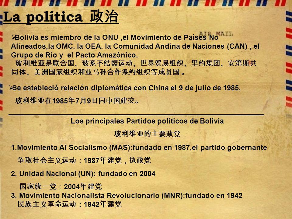 Los principales Partidos políticos de Bolivia