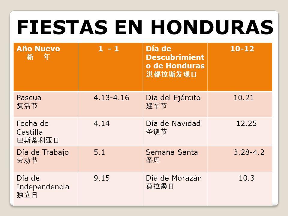 FIESTAS EN HONDURAS Año Nuevo 新 年 1 - 1 Día de