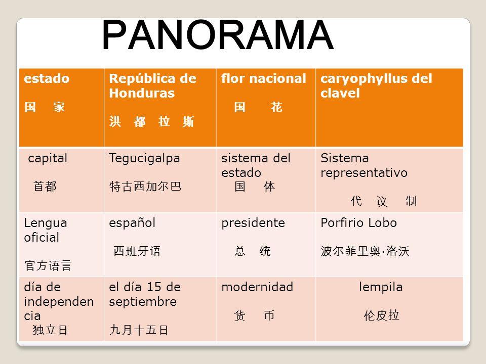 PANORAMA estado 国 家 República de Honduras 洪 都 拉 斯 flor nacional 国 花