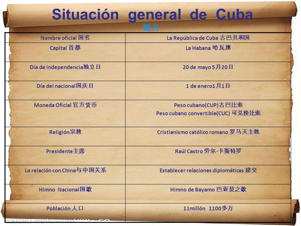 Situación general de Cuba 概况