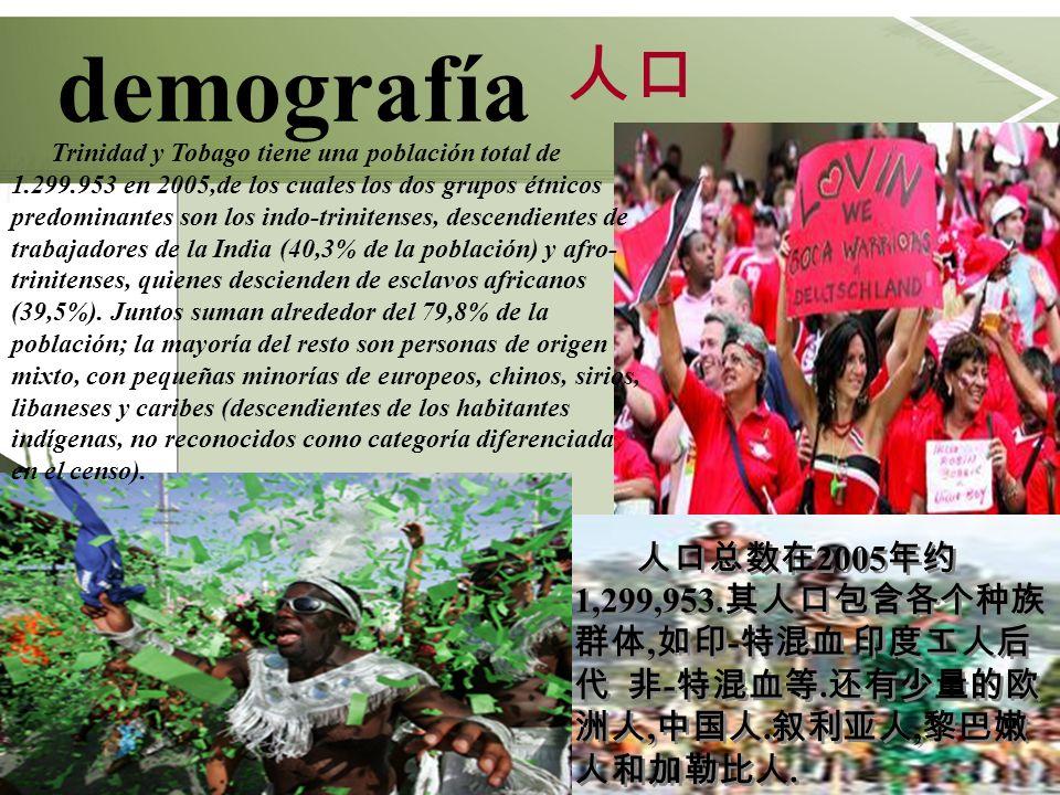 demografía人口.