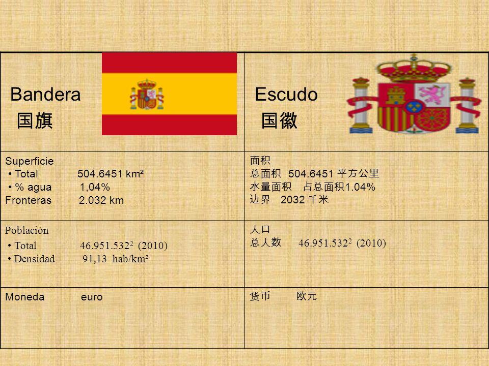 Bandera国旗. Escudo. 国徽. Superficie • Total 504.6451 km² • % agua 1,04% Fronteras 2.032 km.
