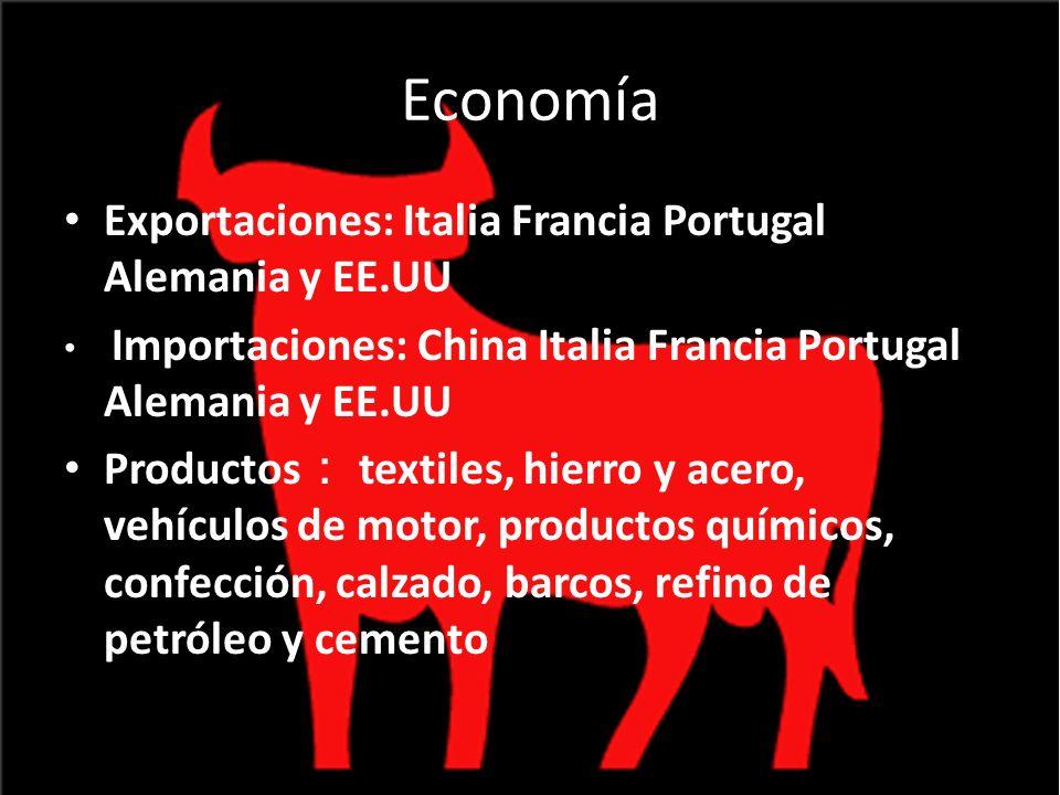 Economía Exportaciones: Italia Francia Portugal Alemania y EE.UU