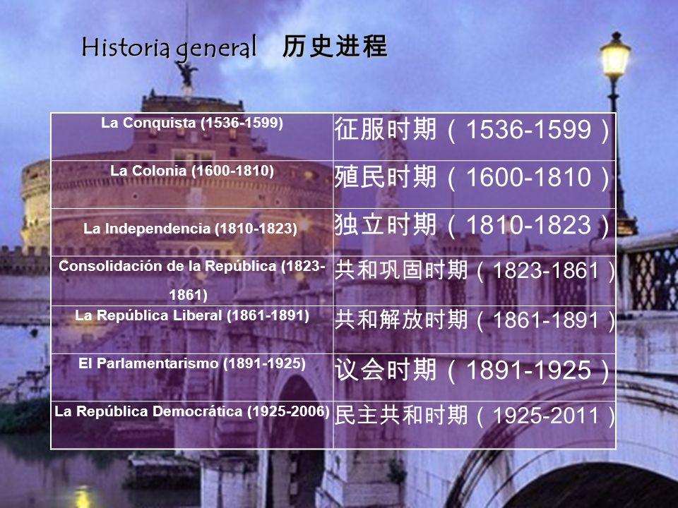 El Parlamentarismo (1891-1925) La República Democrática (1925-2006)