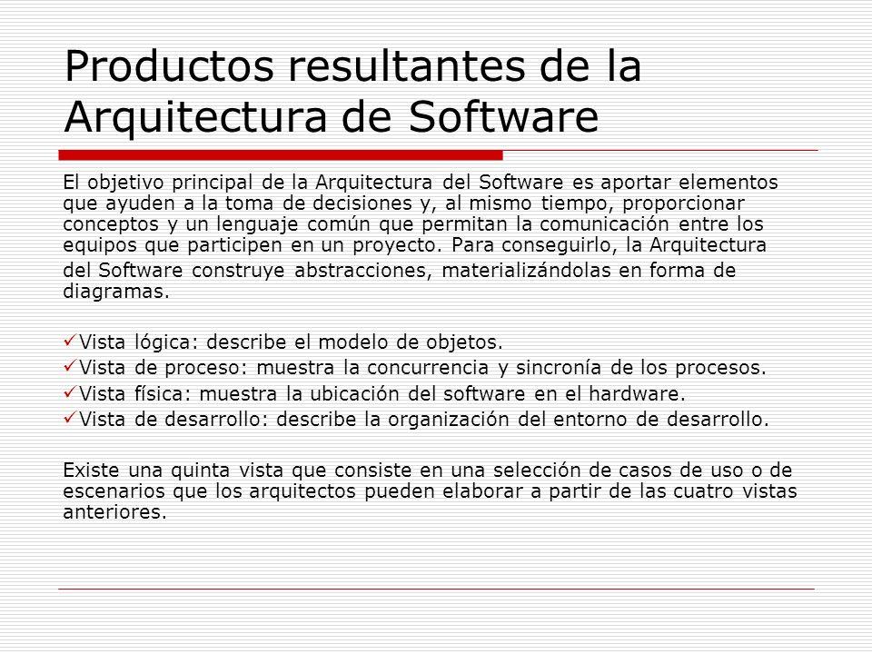 Productos resultantes de la Arquitectura de Software