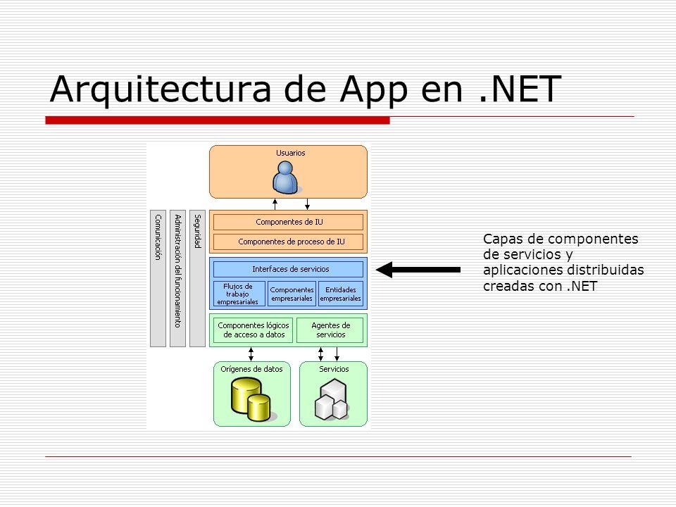 Arquitectura de App en .NET