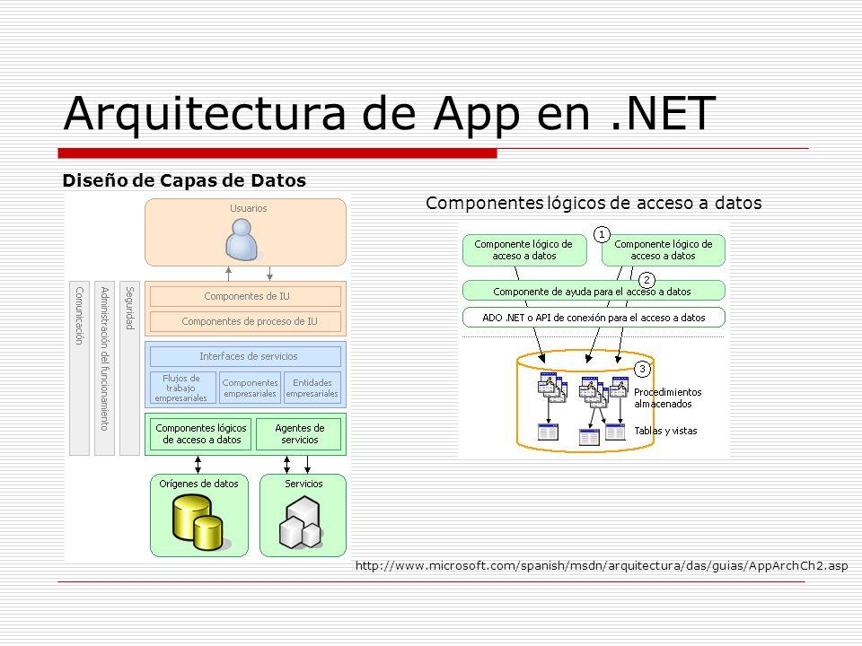 Ingenier a de software introducci n arquitectura de for Arquitectura de capas software