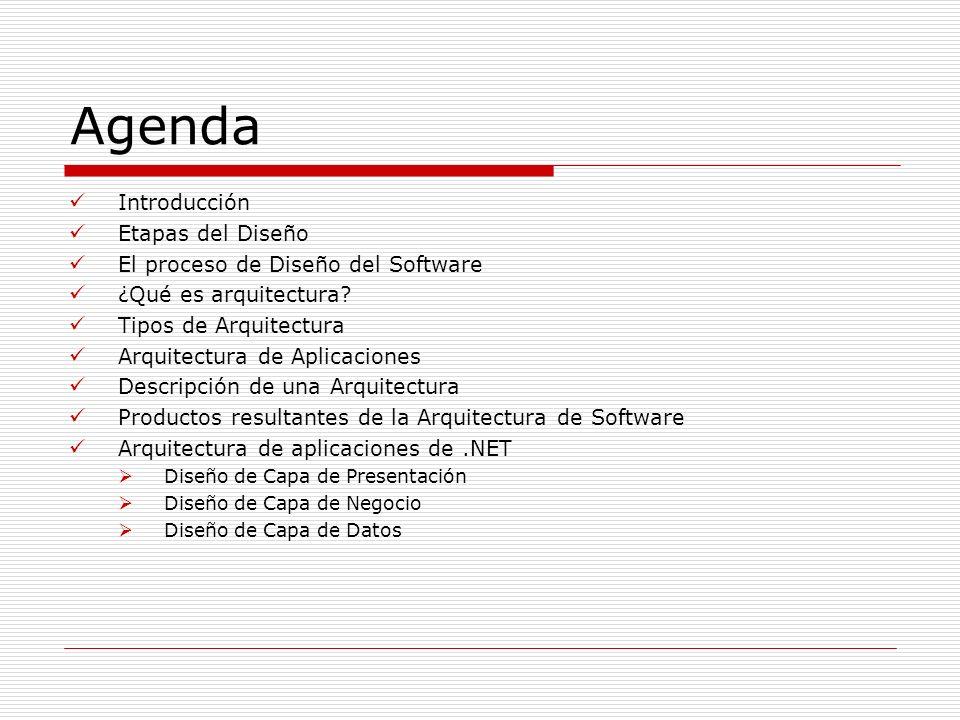 Agenda Introducción Etapas del Diseño