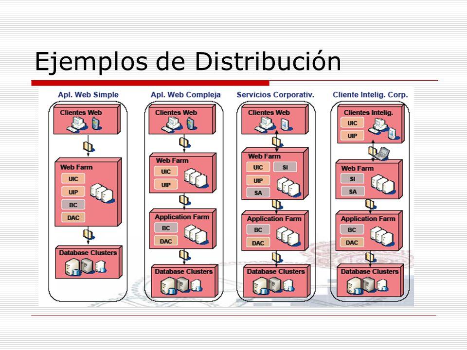 Ejemplos de Distribución