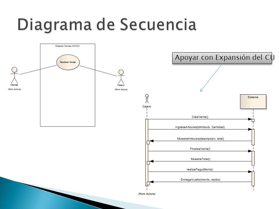 Diagrama de Secuencia Apoyar con Expansión del CU