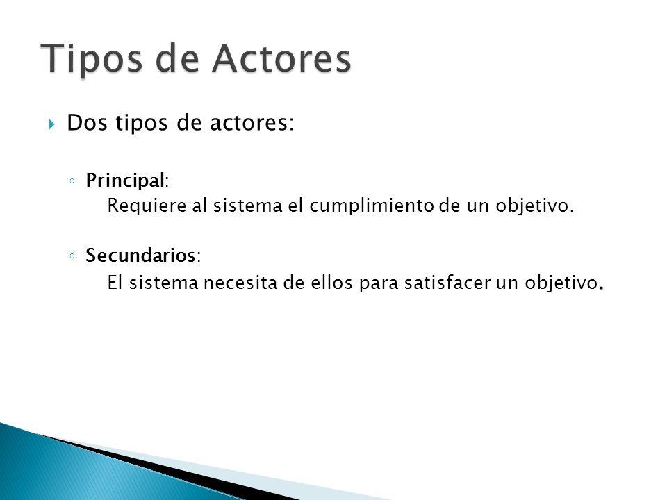 Tipos de Actores Dos tipos de actores: Principal: