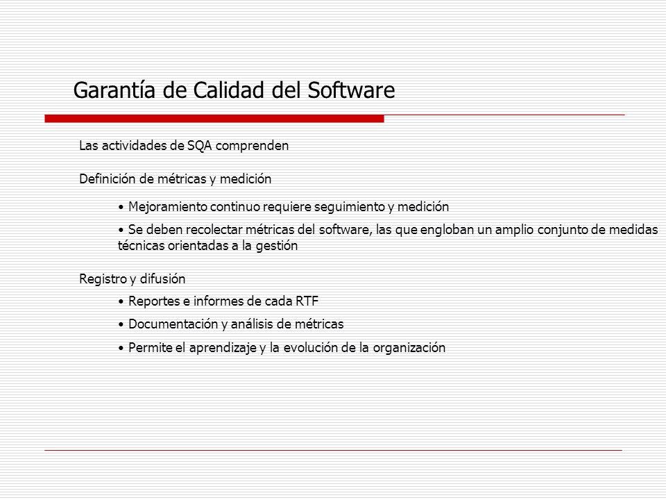 Garantía de Calidad del Software
