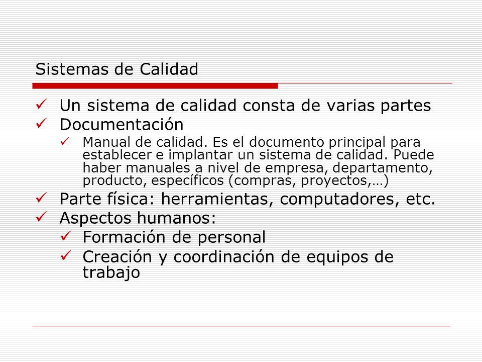 Un sistema de calidad consta de varias partes Documentación