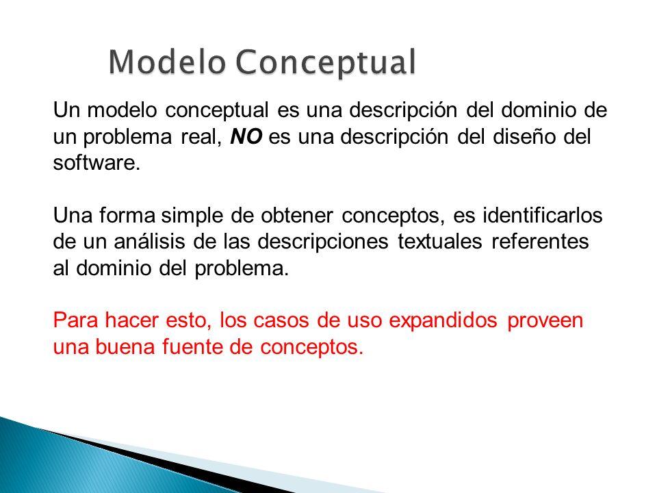Modelo Conceptual Un modelo conceptual es una descripción del dominio de un problema real, NO es una descripción del diseño del software.