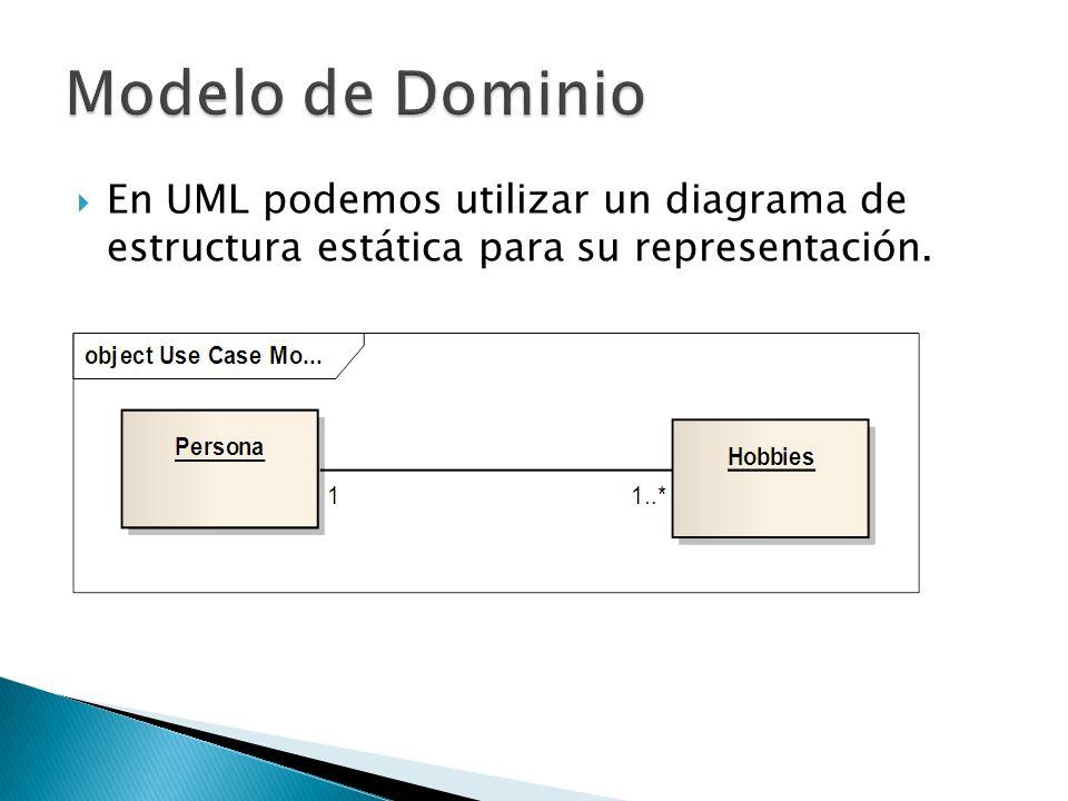 Modelo de Dominio En UML podemos utilizar un diagrama de estructura estática para su representación.