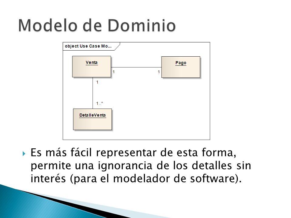 Modelo de Dominio Es más fácil representar de esta forma, permite una ignorancia de los detalles sin interés (para el modelador de software).