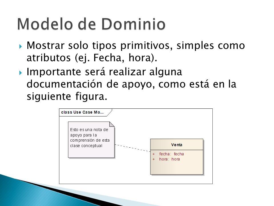 Modelo de Dominio Mostrar solo tipos primitivos, simples como atributos (ej. Fecha, hora).