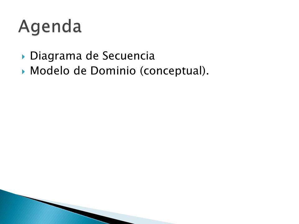 Agenda Diagrama de Secuencia Modelo de Dominio (conceptual).