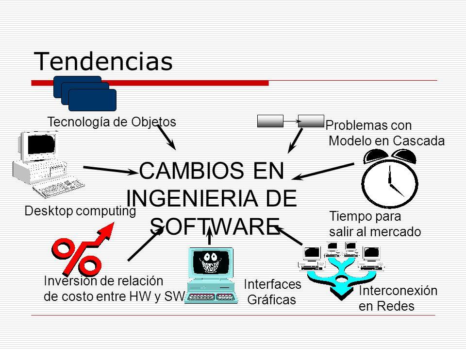 Tendencias CAMBIOS EN INGENIERIA DE SOFTWARE Tecnología de Objetos