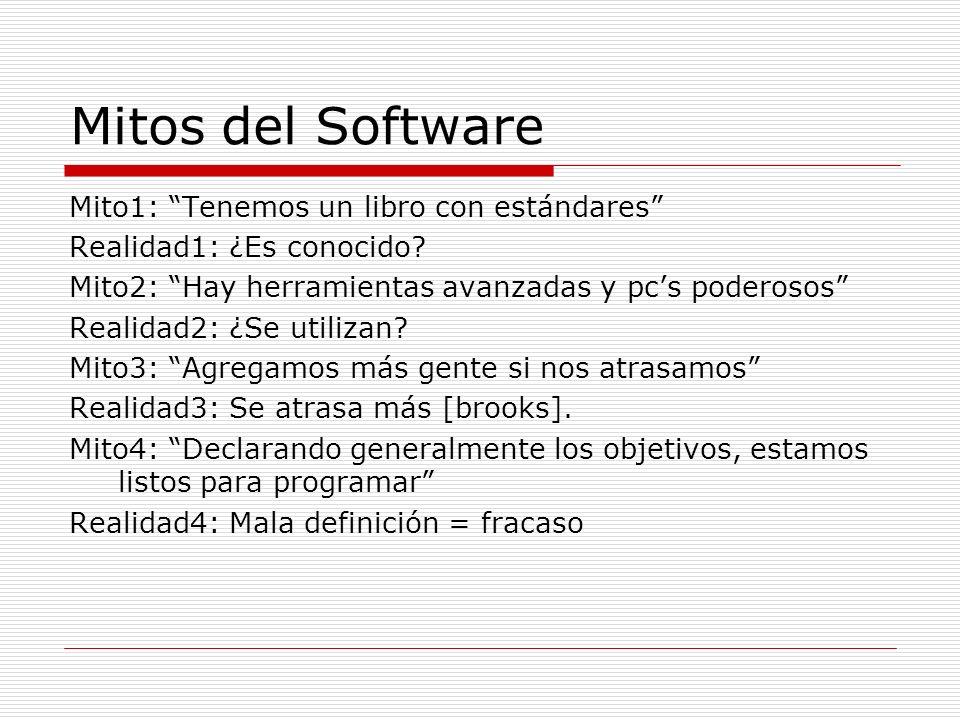 Mitos del Software Mito1: Tenemos un libro con estándares