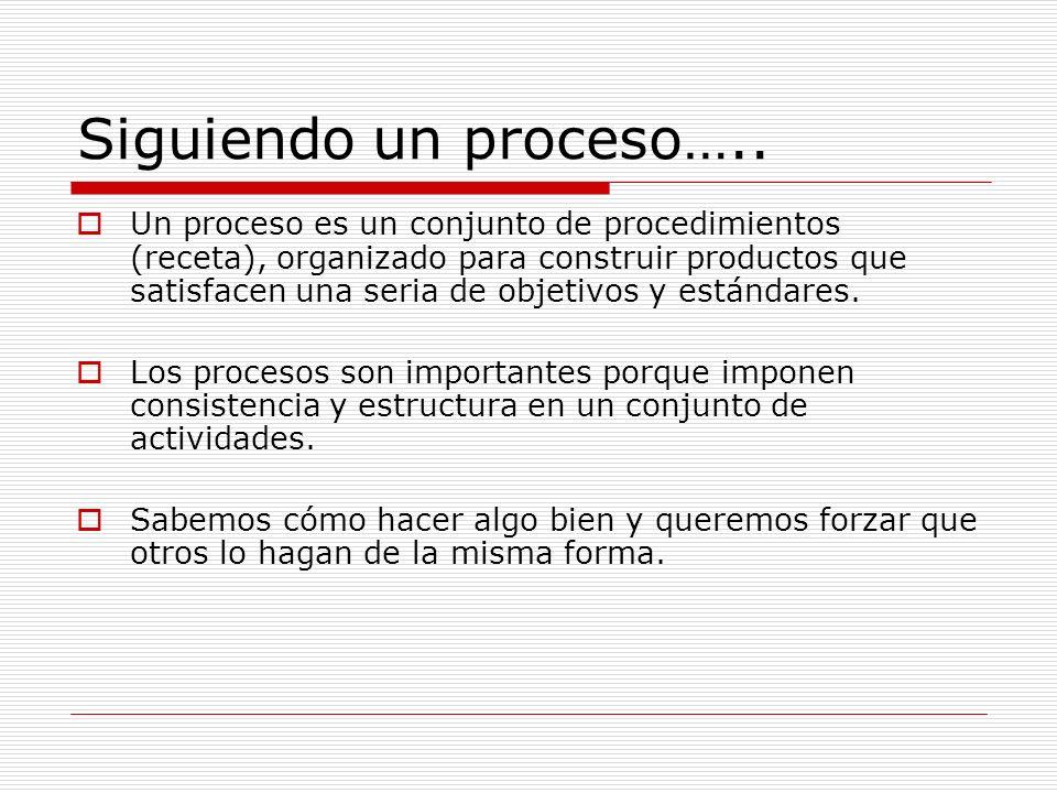 Siguiendo un proceso…..