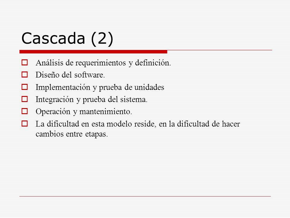 Cascada (2) Análisis de requerimientos y definición.