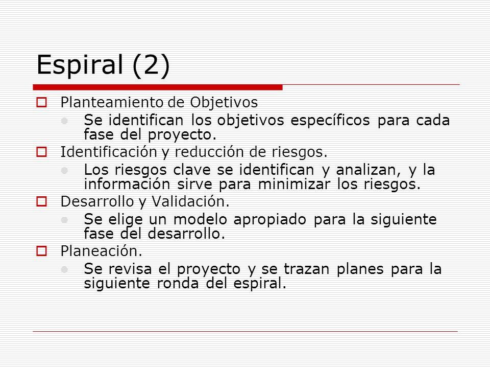 Espiral (2) Planteamiento de Objetivos. Se identifican los objetivos específicos para cada fase del proyecto.