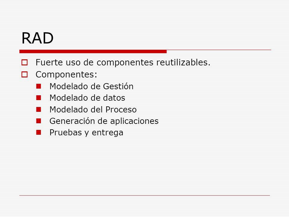 RAD Fuerte uso de componentes reutilizables. Componentes: