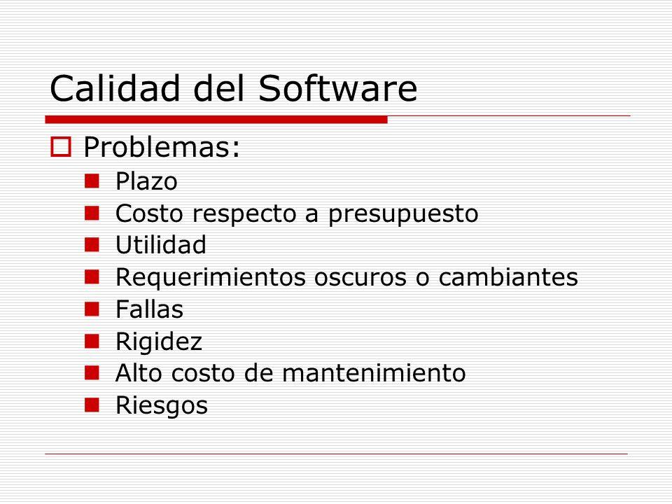 Calidad del Software Problemas: Plazo Costo respecto a presupuesto