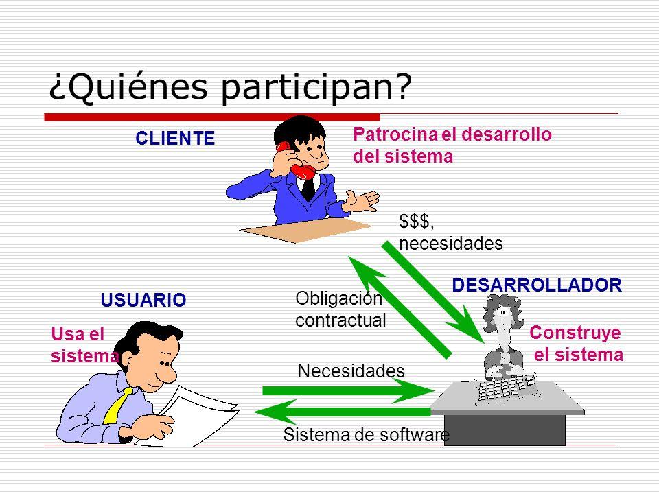 ¿Quiénes participan Patrocina el desarrollo CLIENTE del sistema $$$,