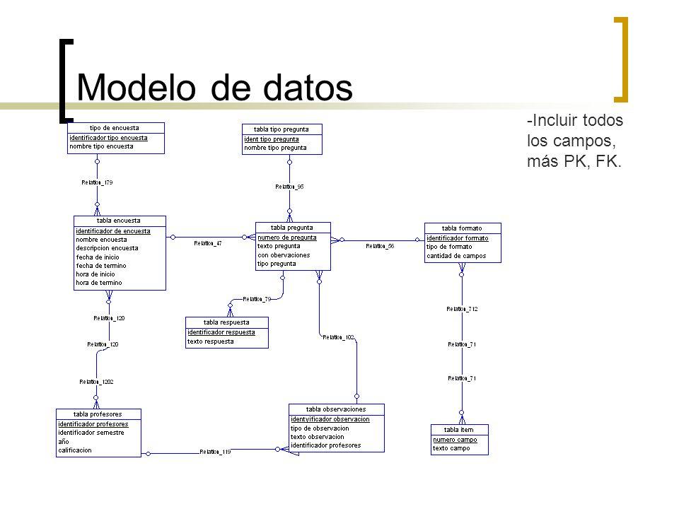 Modelo de datos Incluir todos los campos, más PK, FK.