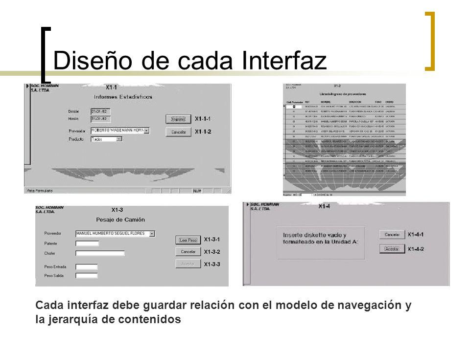 Diseño de cada Interfaz