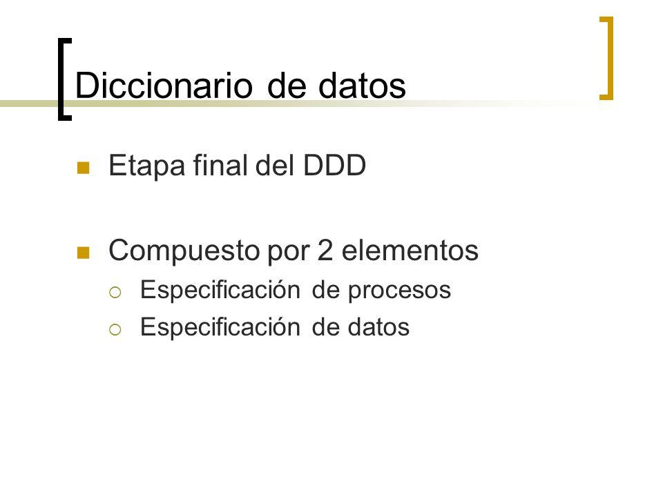 Diccionario de datos Etapa final del DDD Compuesto por 2 elementos