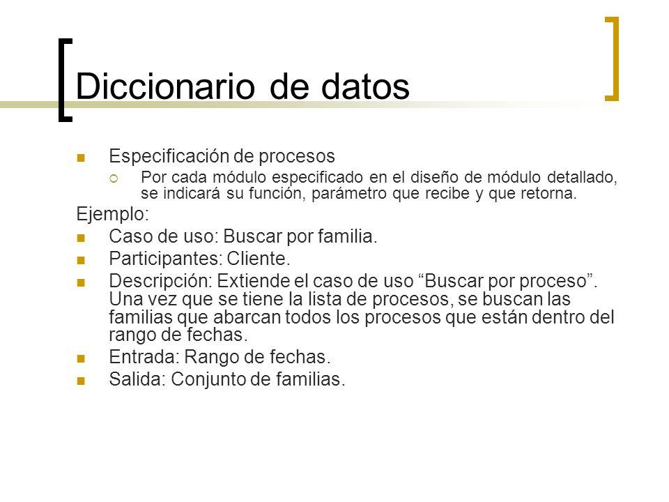 Diccionario de datos Especificación de procesos Ejemplo: