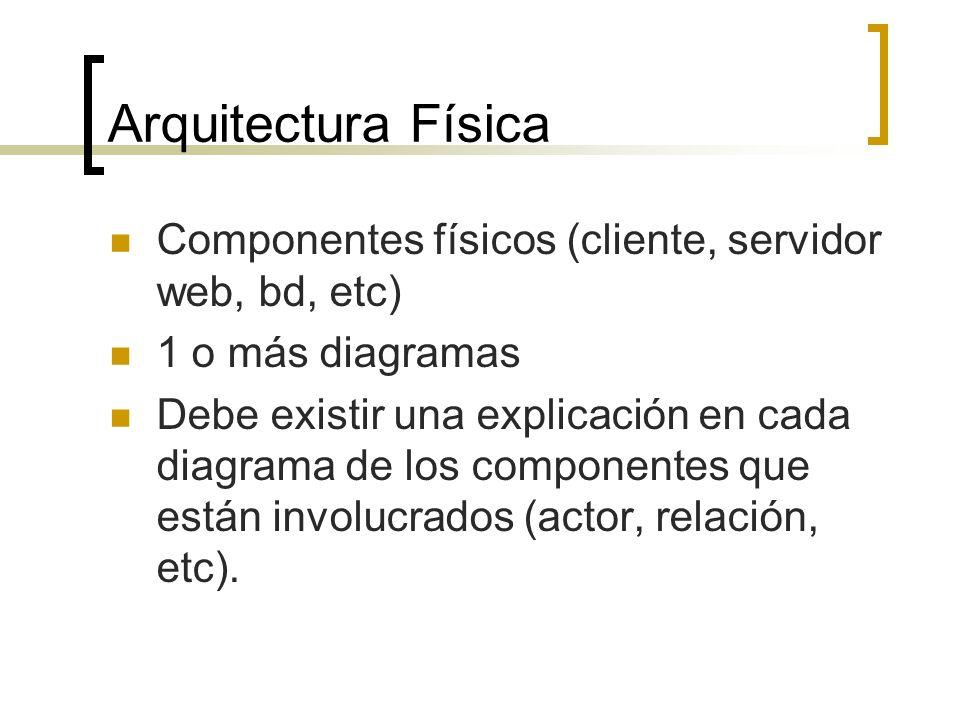 Arquitectura FísicaComponentes físicos (cliente, servidor web, bd, etc) 1 o más diagramas.