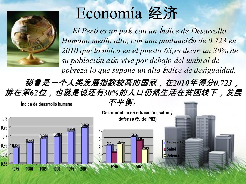 秘鲁是一个人类发展指数较高的国家,在2010年得分0.723,排在第62位,也就是说还有30%的人口仍然生活在贫困线下,发展不平衡。