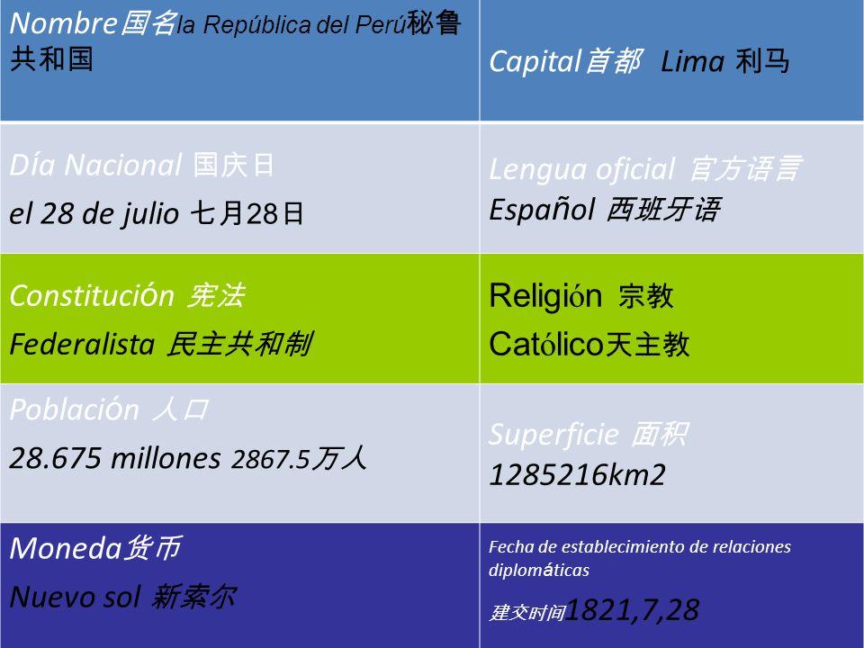 Nombre国名la República del Perú秘鲁共和国 Capital首都 Lima 利马