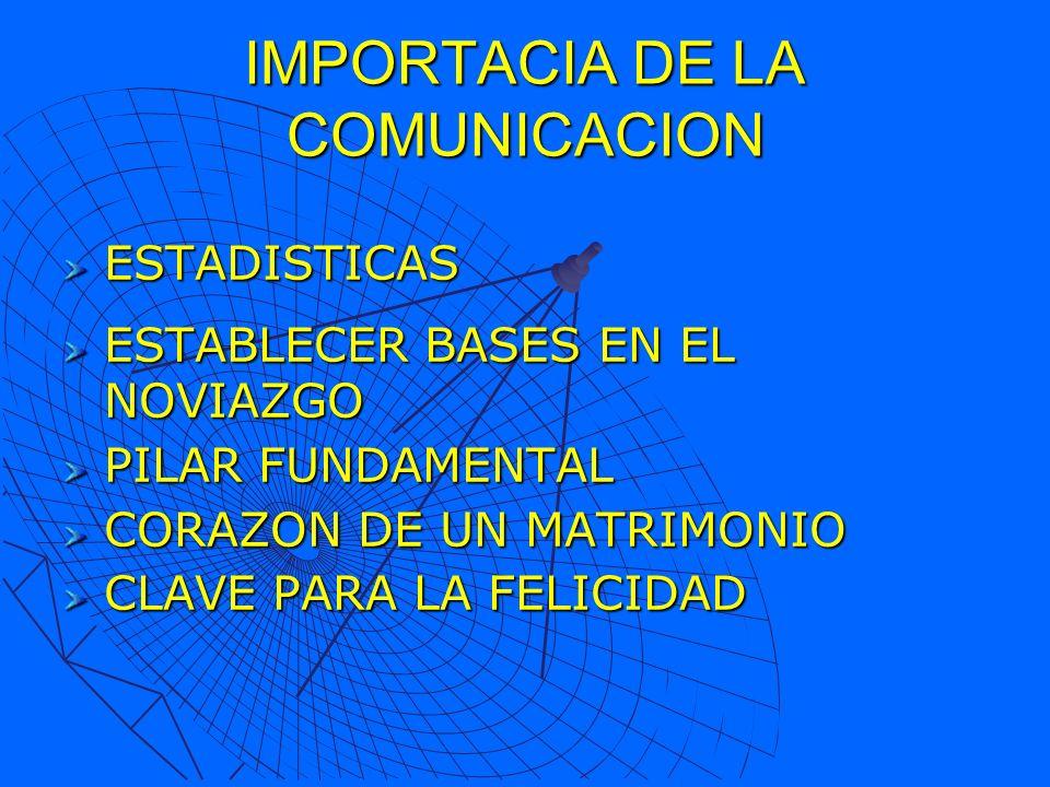 IMPORTACIA DE LA COMUNICACION