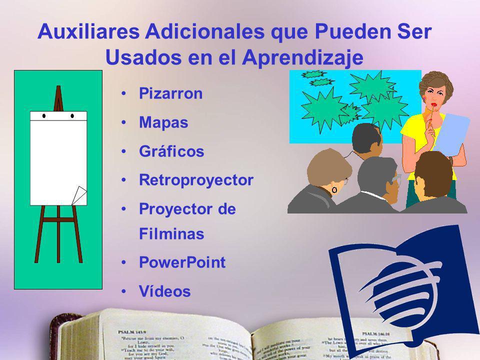 Auxiliares Adicionales que Pueden Ser Usados en el Aprendizaje