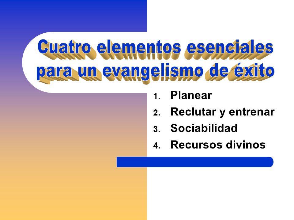 Planear Reclutar y entrenar Sociabilidad Recursos divinos