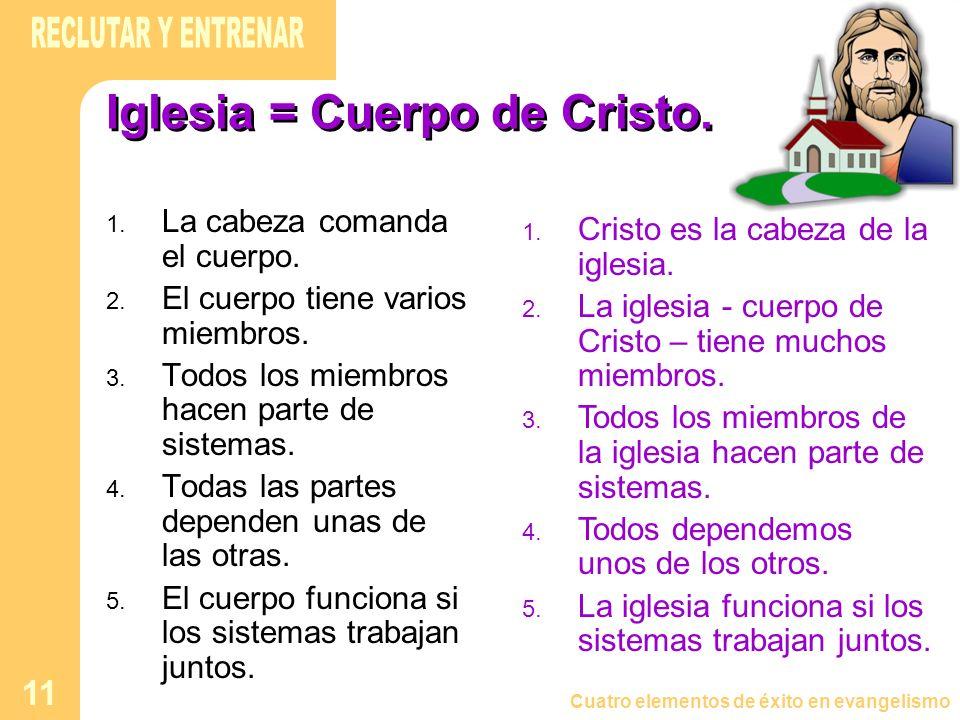 Iglesia = Cuerpo de Cristo.