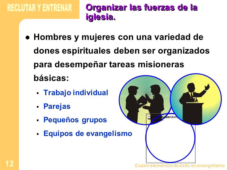 Organizar las fuerzas de la iglesia.