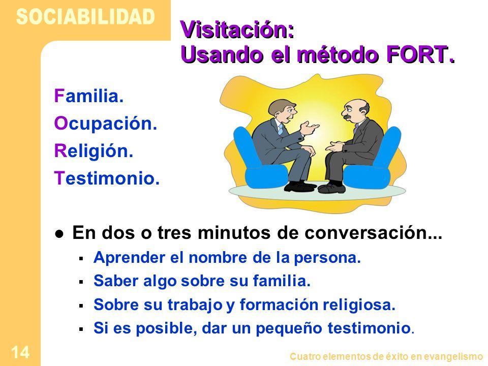 Visitación: Usando el método FORT.