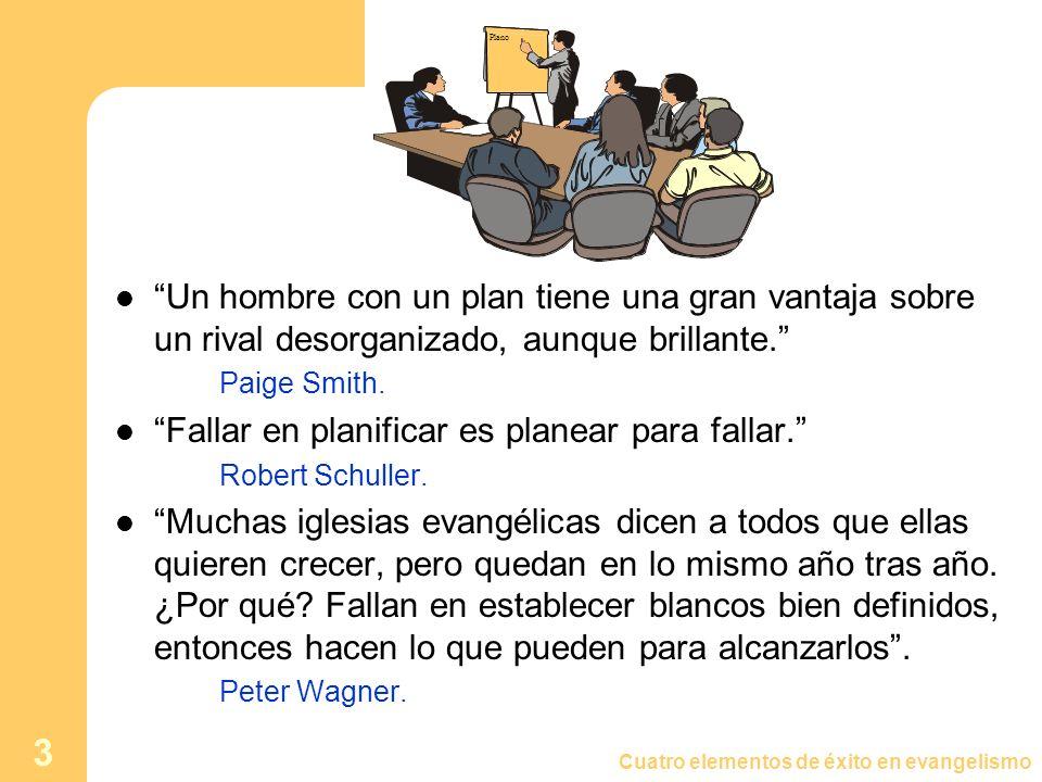 Fallar en planificar es planear para fallar.