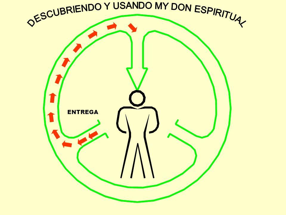 DESCUBRIENDO Y USANDO MY DON ESPIRITUAL