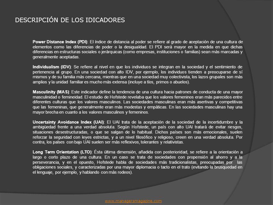 DESCRIPCIÓN DE LOS IDICADORES
