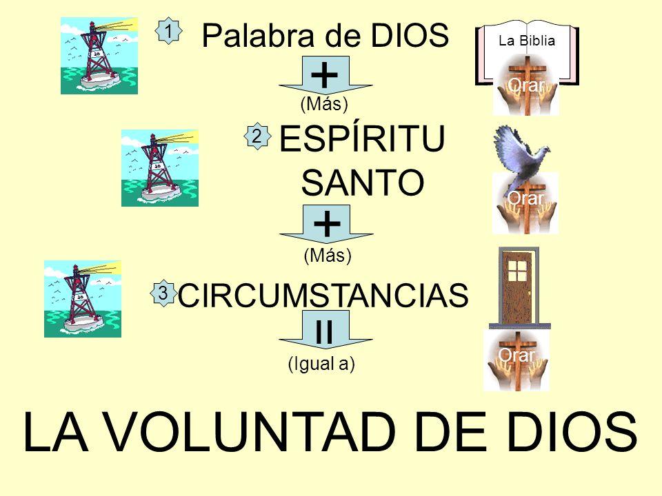 + + LA VOLUNTAD DE DIOS = ESPÍRITU SANTO Palabra de DIOS