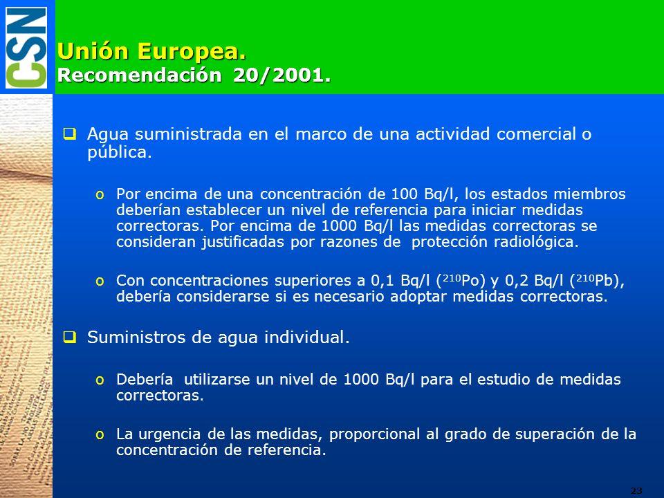 Unión Europea. Recomendación 20/2001.