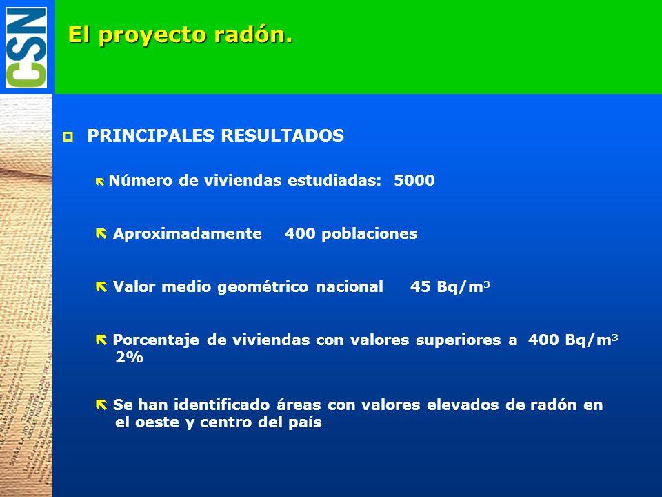 El proyecto radón. Aproximadamente 400 poblaciones
